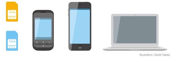 ドイツでプリペイドSIMを利用して、月10ユーロで携帯電話とデータ通信を使う方法