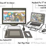 イラストレーターのMac環境(メインマシン編)