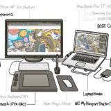 イラストレーターのMac環境(周辺機器編)